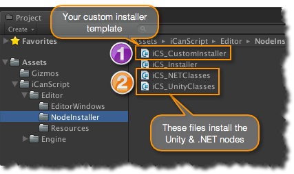 Figure 1. Extending Library with Custom Installer.