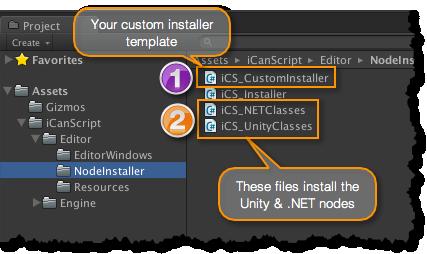 Figure 1. Extending Library with Custom Installer.